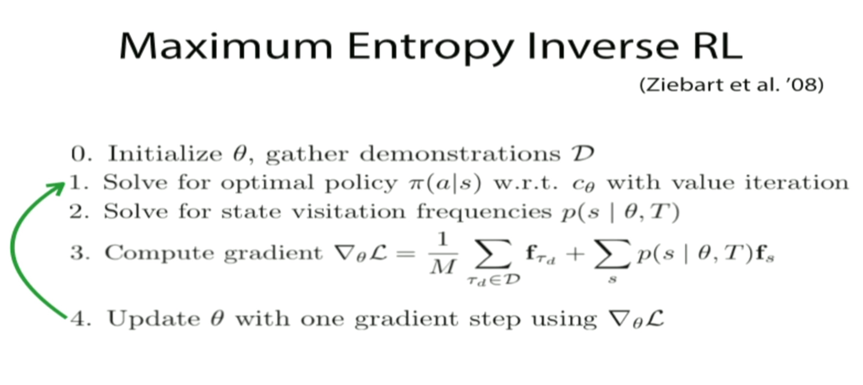 Where do we go from maximum entropy